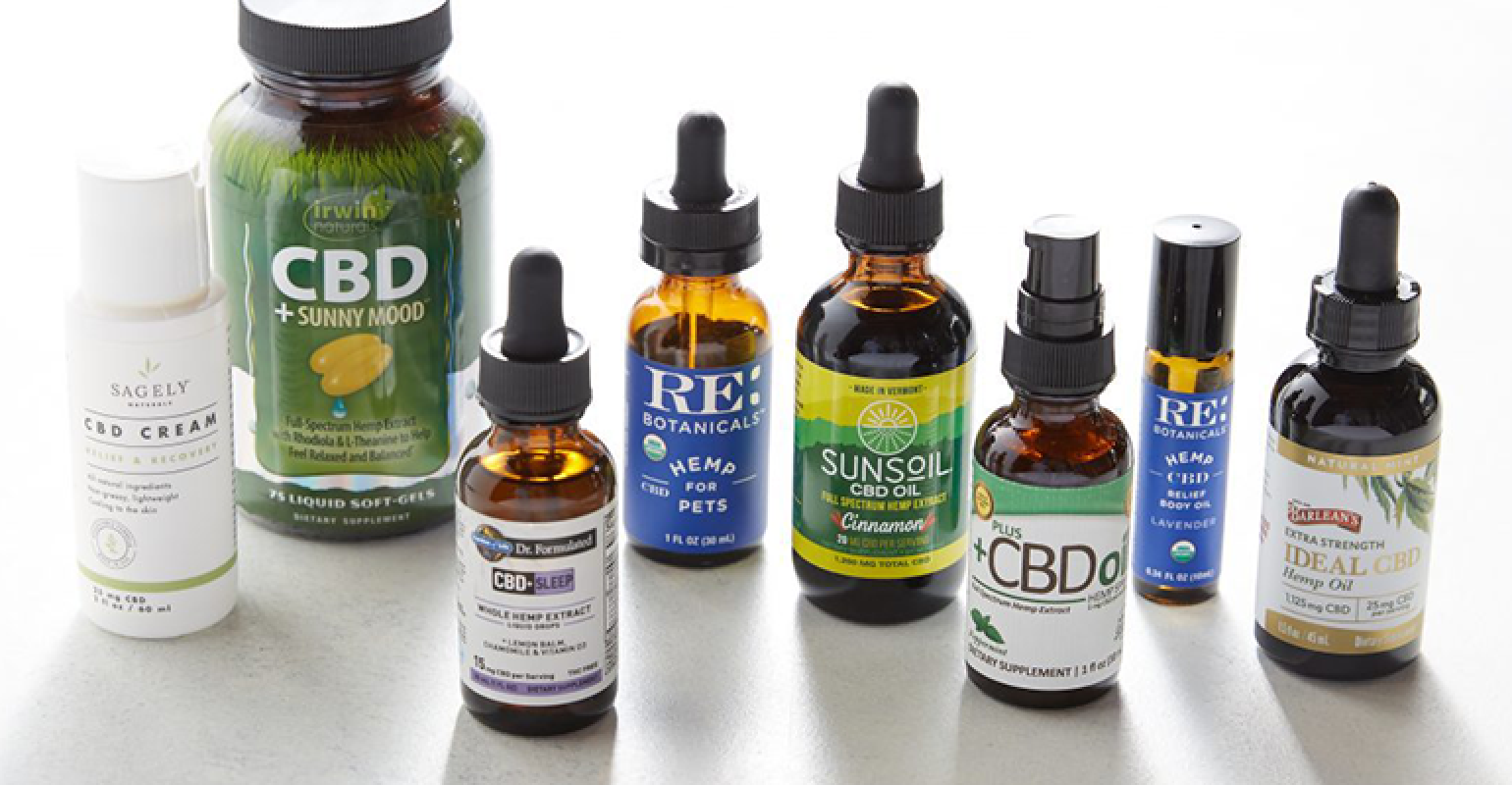 CBD Classification